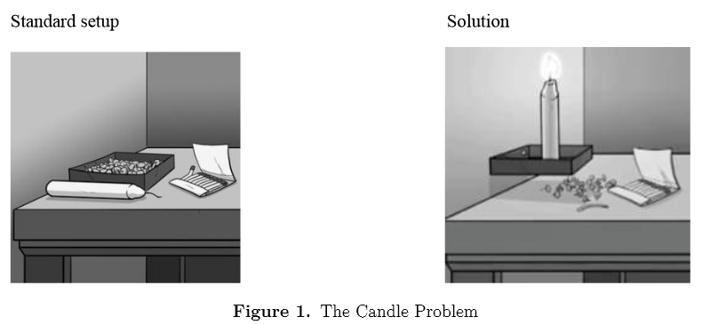 candle problem_ blueEHR