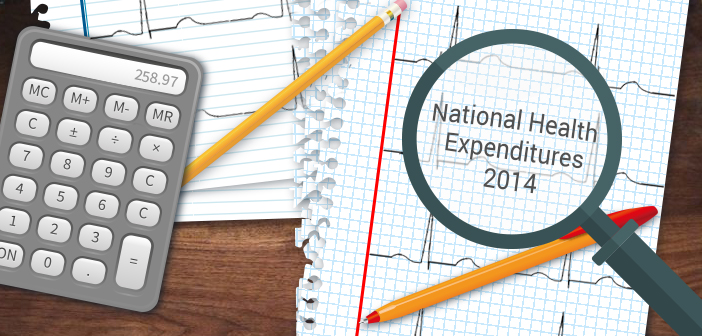 2014 CMS National Health Expenditures