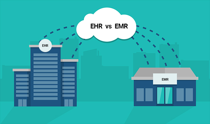 The It Benefits Of Cloud Based Ehr Systems